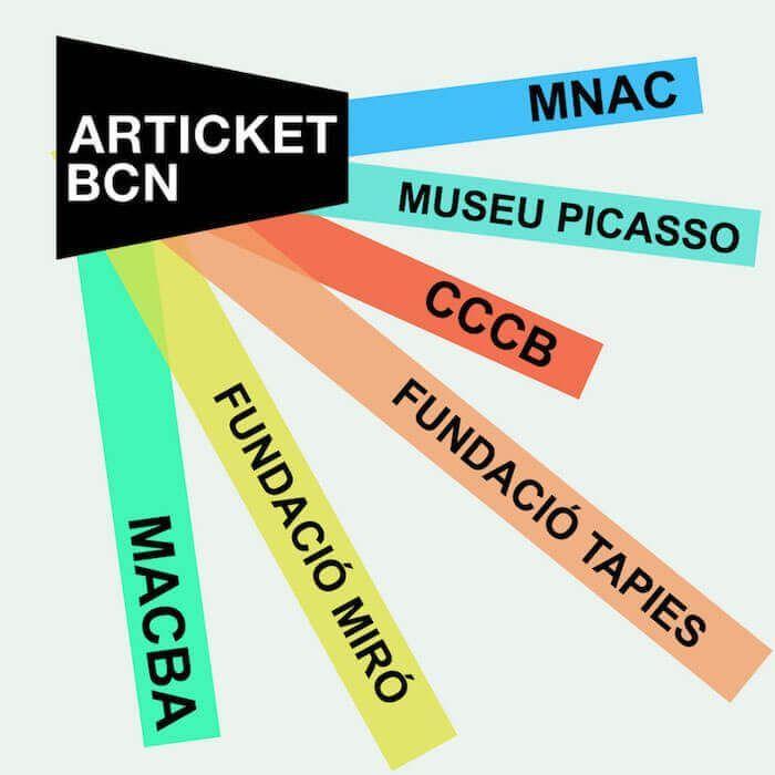 Picasso-Museum mit ArticketBCN